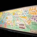 30 ans de développement rural - séance académique au Cube 521 à Marnach - graphique en direct par Katy Fox